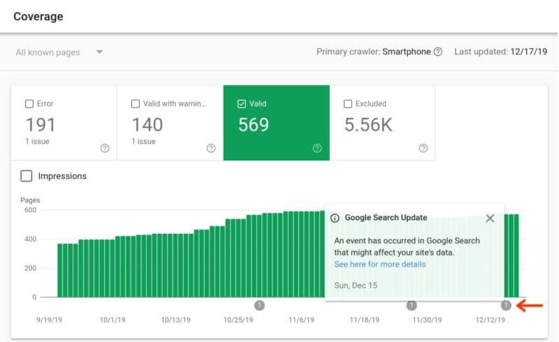 Google Search Console Coverage report improves accuracy on indexed pages
