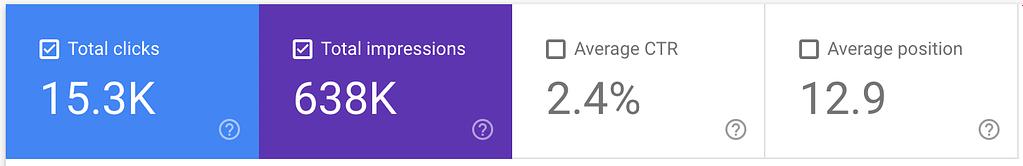Vashon-Maury.com website statistics from Google Search Console