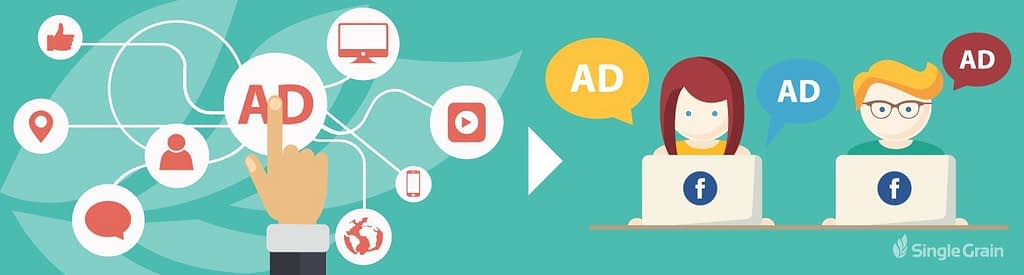 SG How to Set Up a High Converting Facebook Retargeting Campaign